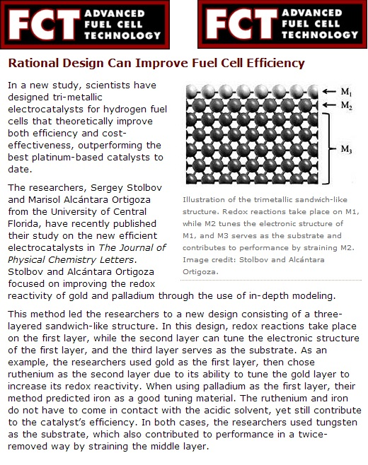 The Advanced Fuel Cell Technology: Rational Design Can Improve Fuel