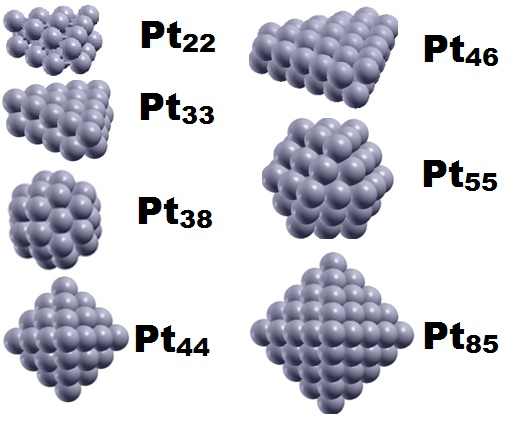 "Model structures for experimentally synthetized nanoparticles. See ""Thermodynamic properties of Pt nanoparticles: Size, shape, support, and adsorbate effects""; Phys. Rev. B 84, 245438 (2011)"